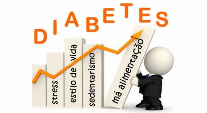 Metformina para diabetes