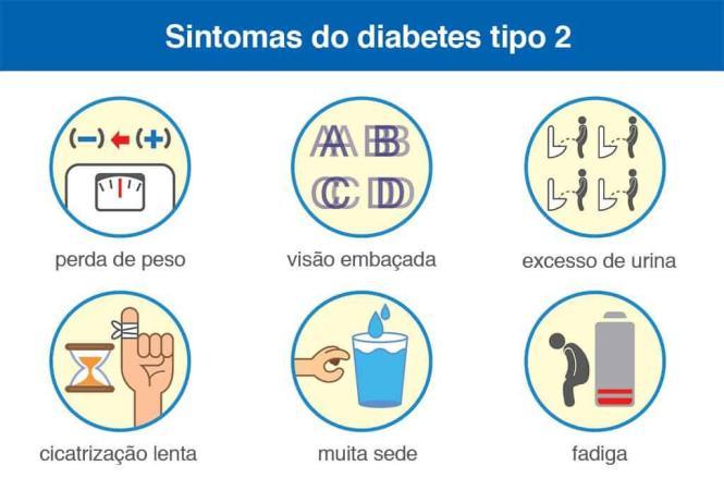 Janumet para diabetes 1