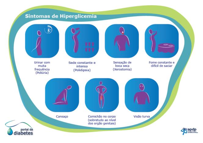 Galvus Met para hiperglicemia