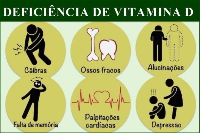Addera para falta de Vitamina D