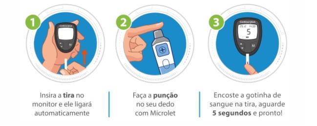Contour Plus Kit Monitor de Glicemia com 1 Aparelho + 1 Lancetador + 5 Lancetas + 5 Tiras Teste