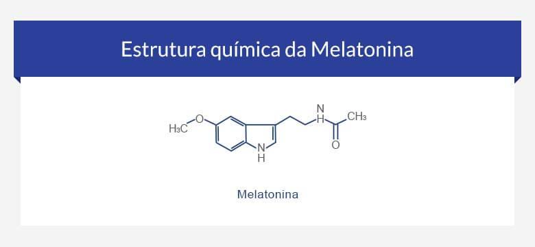 Bula Circadin (melatonina)