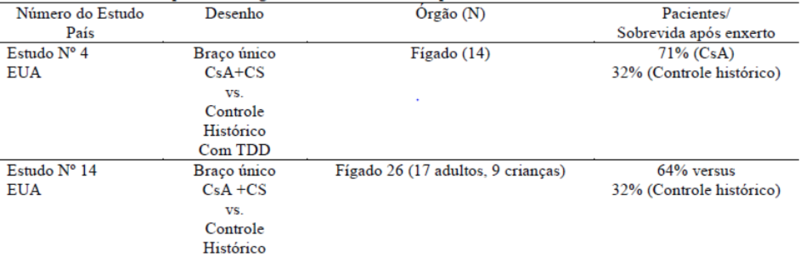 Bula Sigmasporin Microral