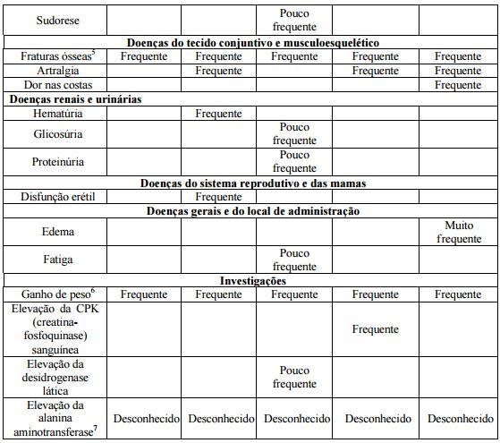 Bula Cloridrato de Pioglitazona - Nova Química