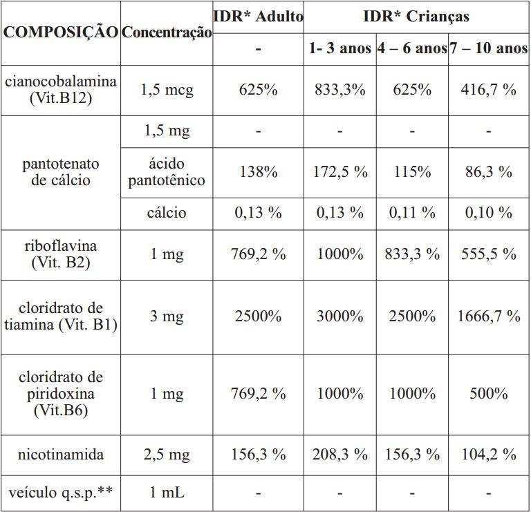 e5db8c2c8 Complexo B Concentrado Ems 20 Comprimidos Revestidos na Drogaria ...